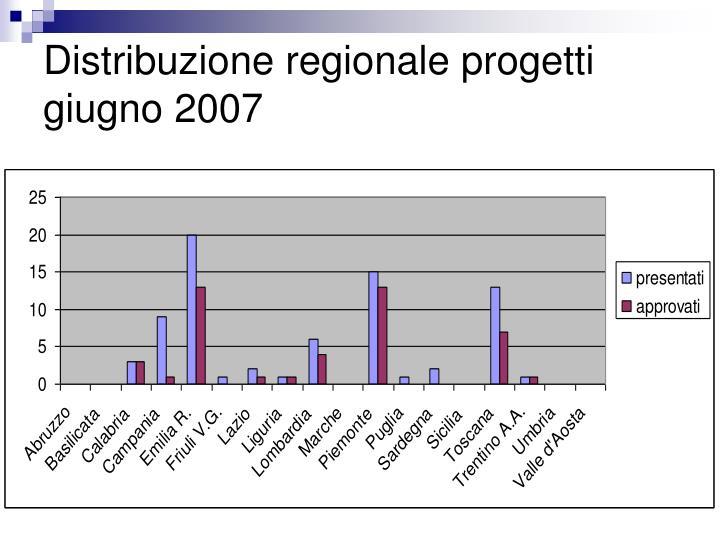 Distribuzione regionale progetti giugno 2007