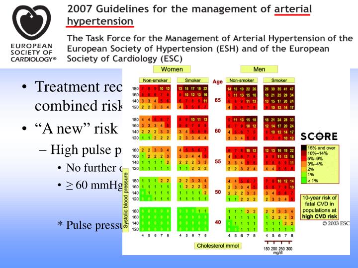 Treatment recommendations are based on combined risk estimate