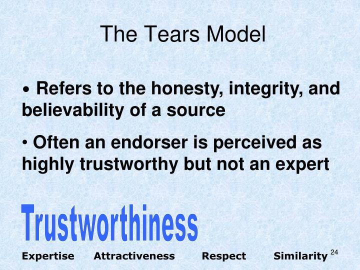 The Tears Model