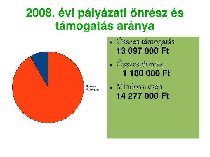 2008. évi pályázati önrész és támogatás aránya