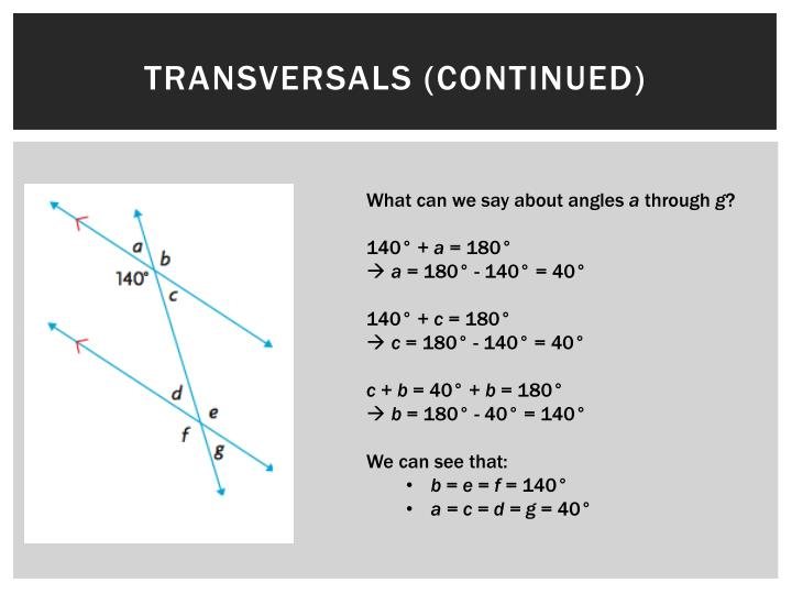 Transversals (continued)