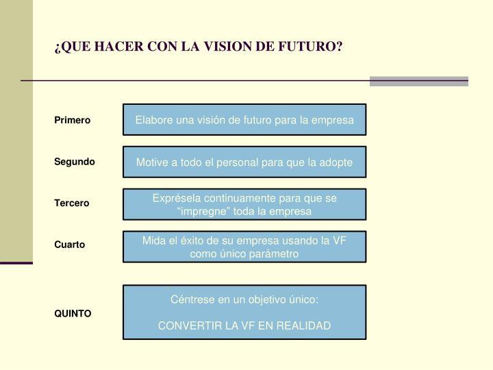 ¿QUE HACER CON LA VISION DE FUTURO?