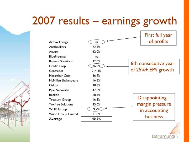 2007 results – earnings growth