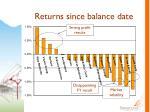 returns since balance date