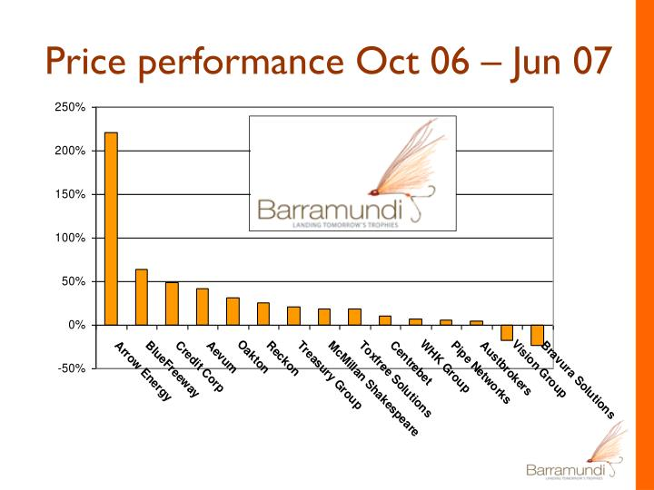 Price performance Oct 06 – Jun 07