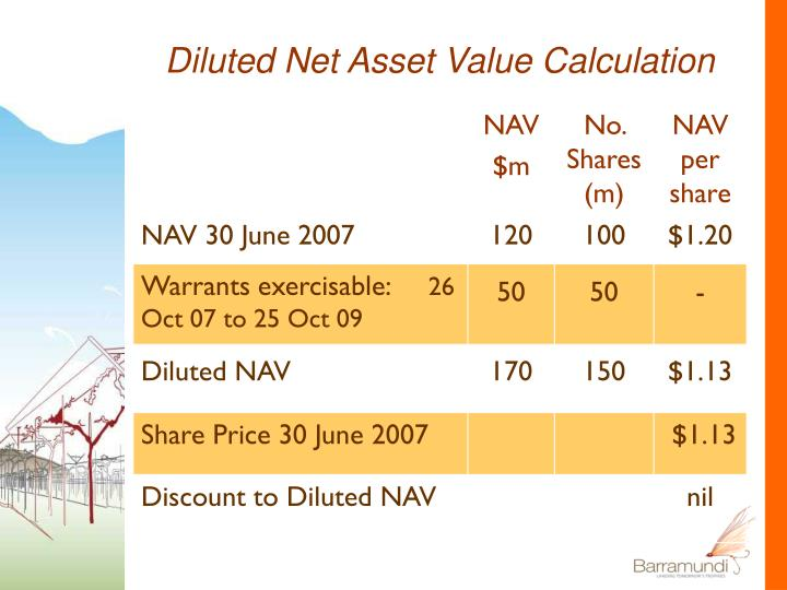 Diluted Net Asset Value Calculation