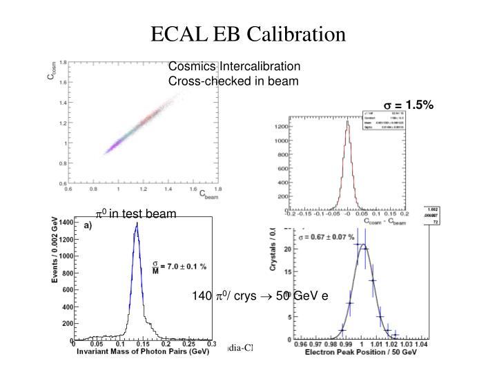 ECAL EB Calibration