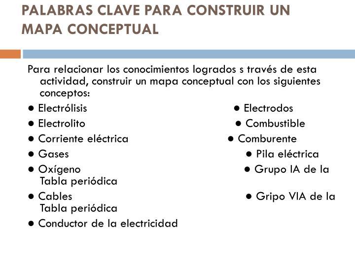 PALABRAS CLAVE PARA CONSTRUIR UN MAPA CONCEPTUAL