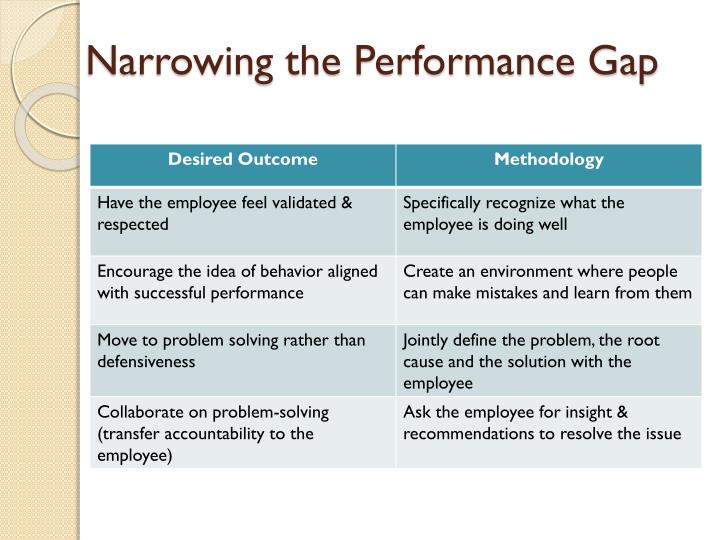 Narrowing the Performance Gap