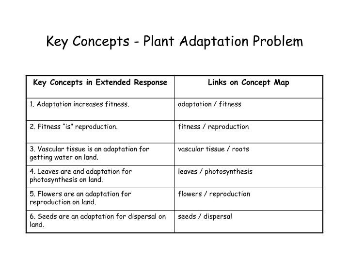 Key Concepts - Plant Adaptation Problem