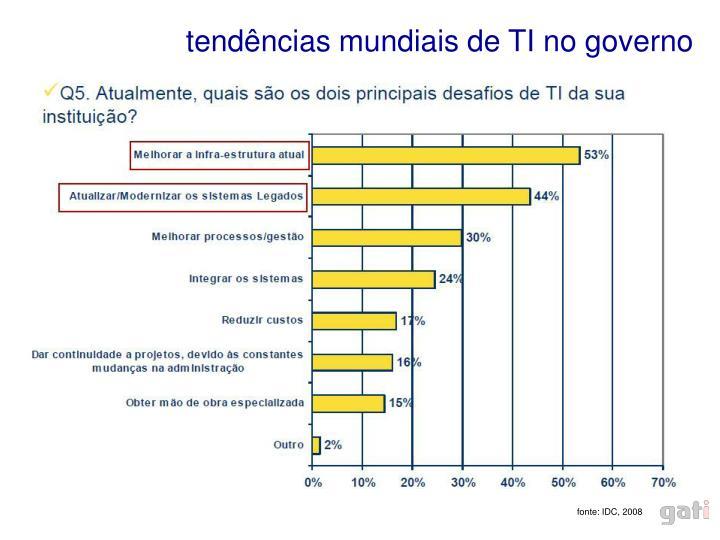 tendências mundiais de TI no governo