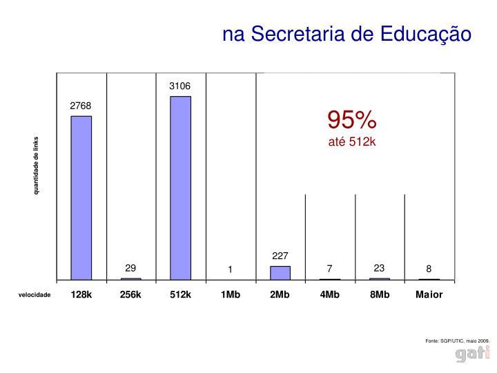 na Secretaria de Educação