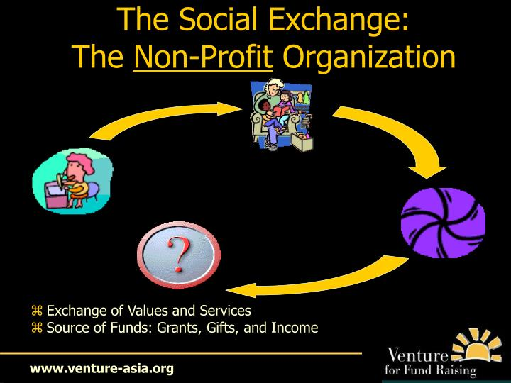 The Social Exchange: