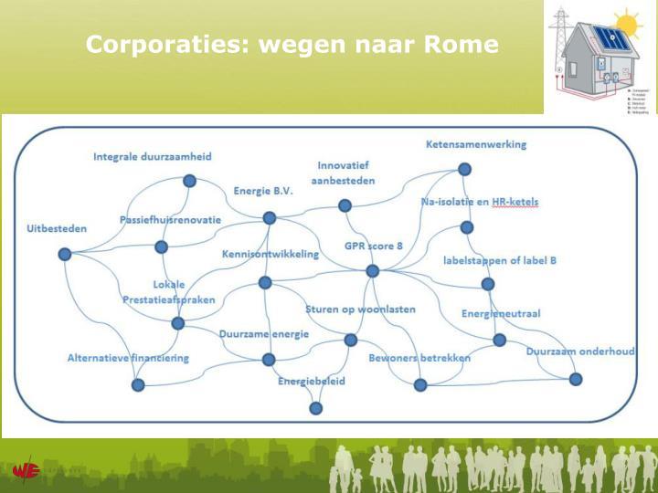 Corporaties: wegen naar Rome