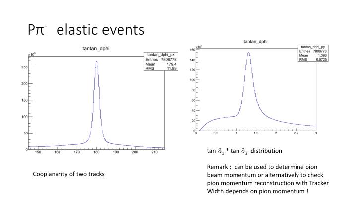 P elastic events