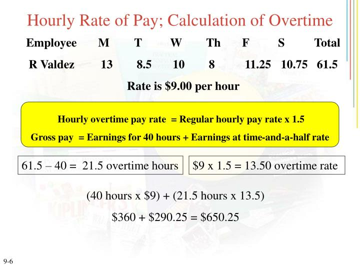 Hourly Rate of Pay; Calculation of Overtime