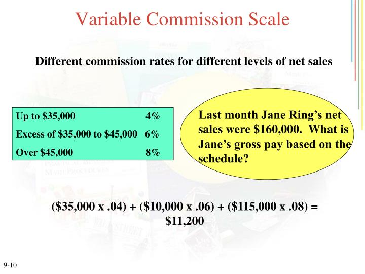 Variable Commission Scale