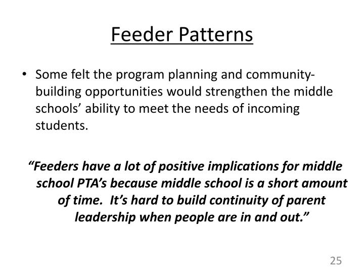 Feeder Patterns