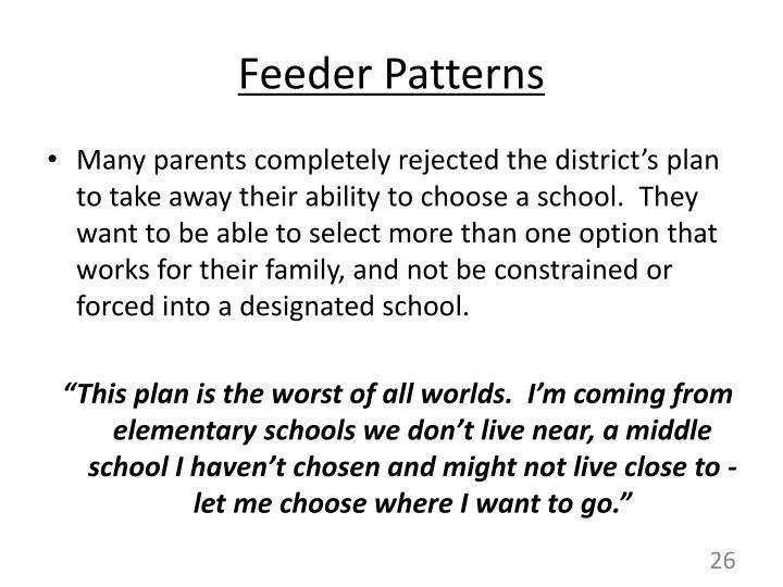 Feeder Patterns