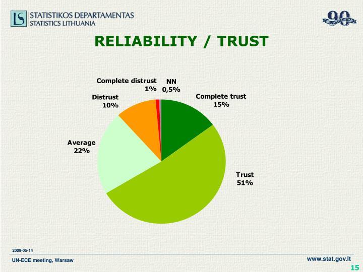 RELIABILITY / TRUST