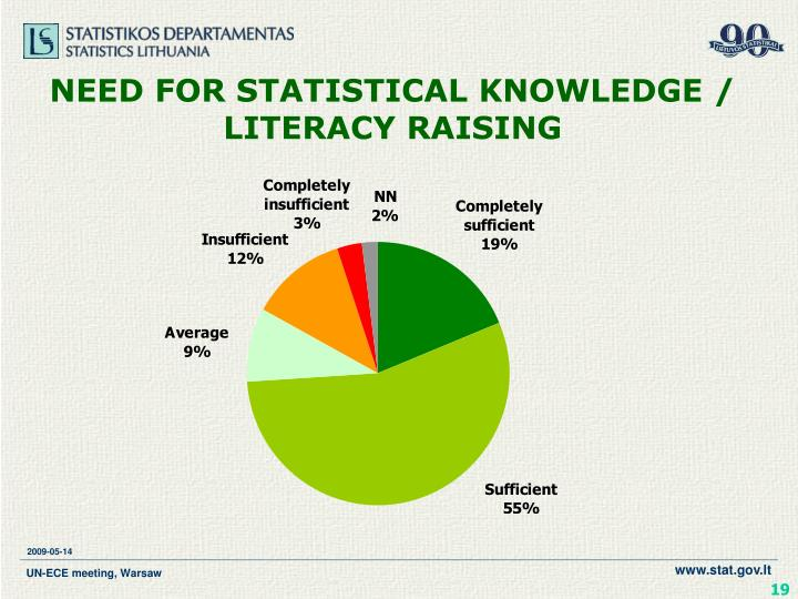 NEED FOR STATISTICAL KNOWLEDGE / LITERACY RAISING
