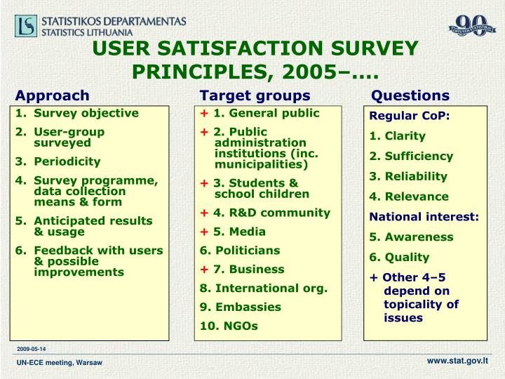 User satisfaction survey principles 2005