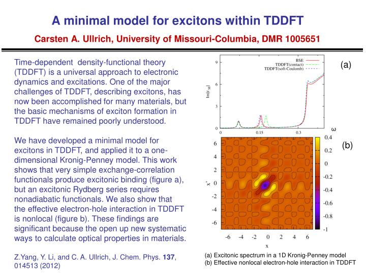 A minimal model for excitons within TDDFT