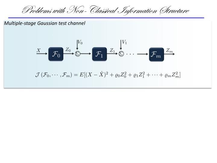 Problems with Non-Classical Information Structure