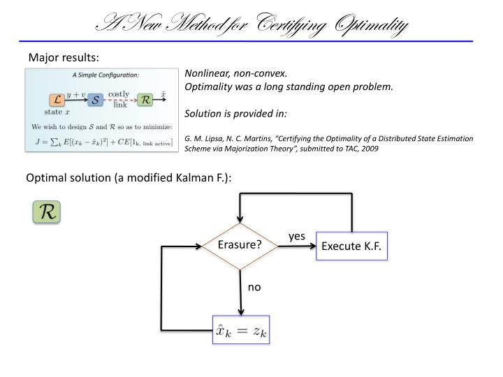 A New Method for Certifying Optimality