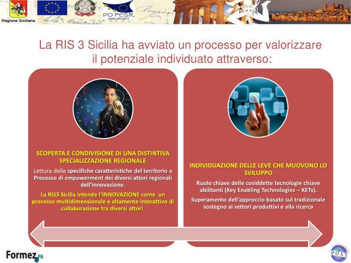 La RIS 3 Sicilia ha