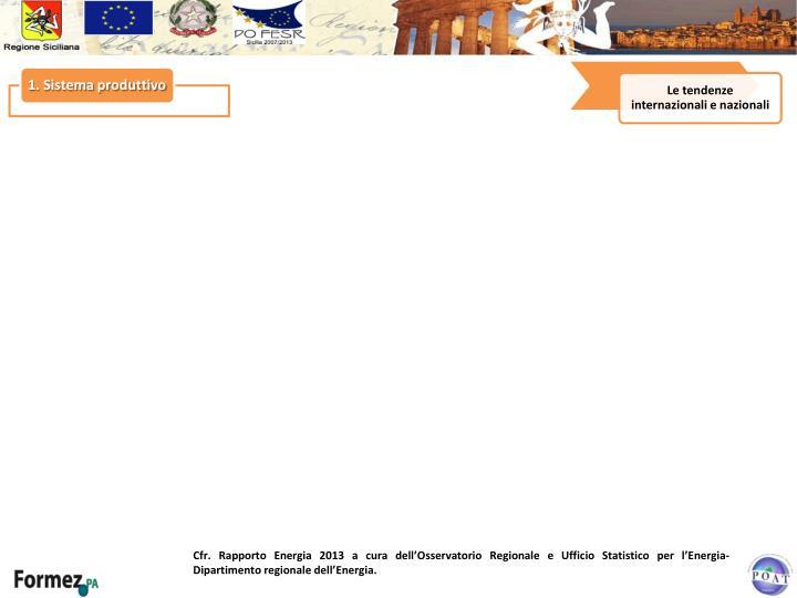 Cfr. Rapporto Energia 2013 a cura dell'Osservatorio Regionale e Ufficio Statistico per l'Energia- Dipartimento regionale dell'Energia.