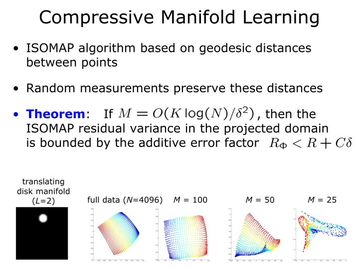 Compressive Manifold Learning