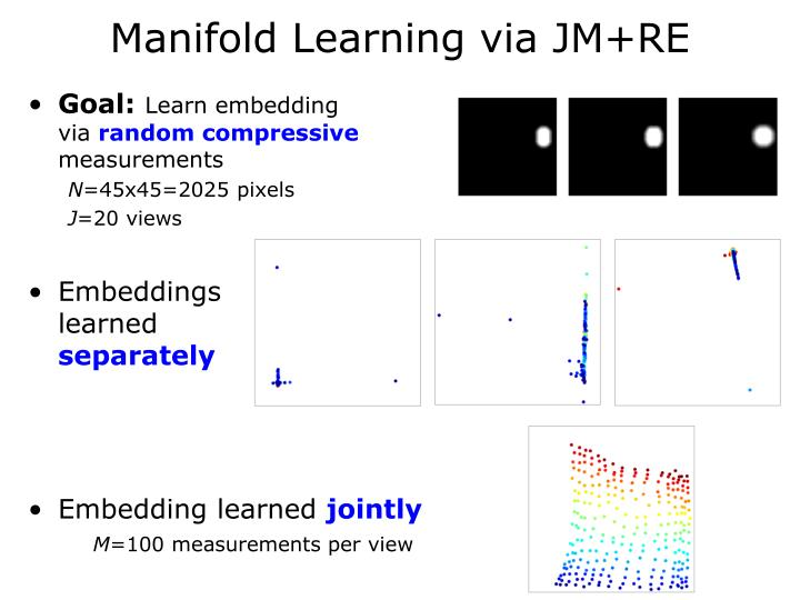 Manifold Learning via JM+RE