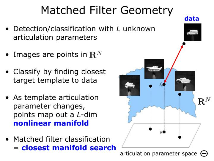 Matched Filter Geometry