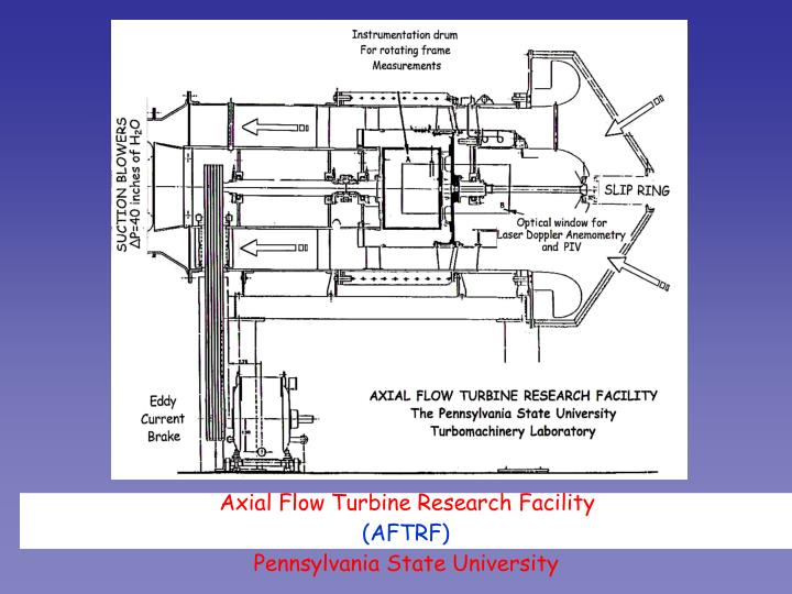 Axial Flow Turbine Research Facility