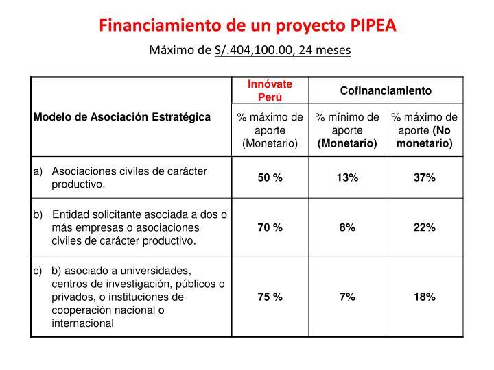 Financiamiento de un proyecto PIPEA
