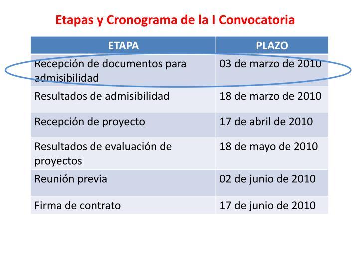 Etapas y Cronograma de la I Convocatoria