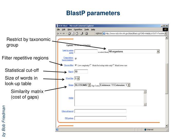 BlastP parameters