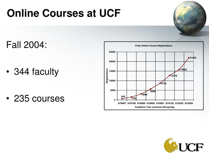 Online courses at ucf