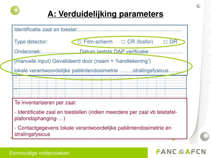 A: Verduidelijking parameters