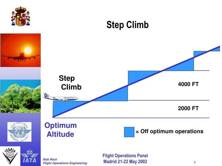 Step Climb