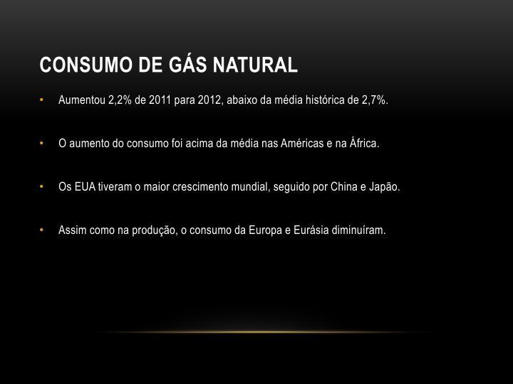 Consumo de gás natural