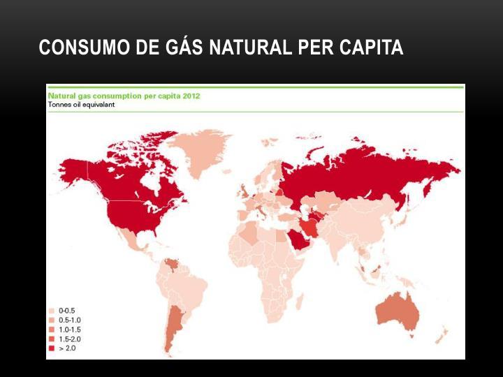 Consumo de gás