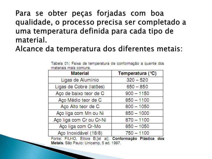 Para  se  obter  peças  forjadas  com  boa qualidade, o processo precisa ser completado a uma temperatura definida para cada tipo de material.