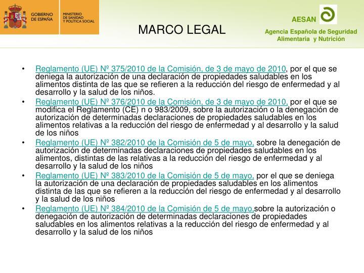 Reglamento (UE) Nº 375/2010 de la Comisión, de 3 de mayo de 2010