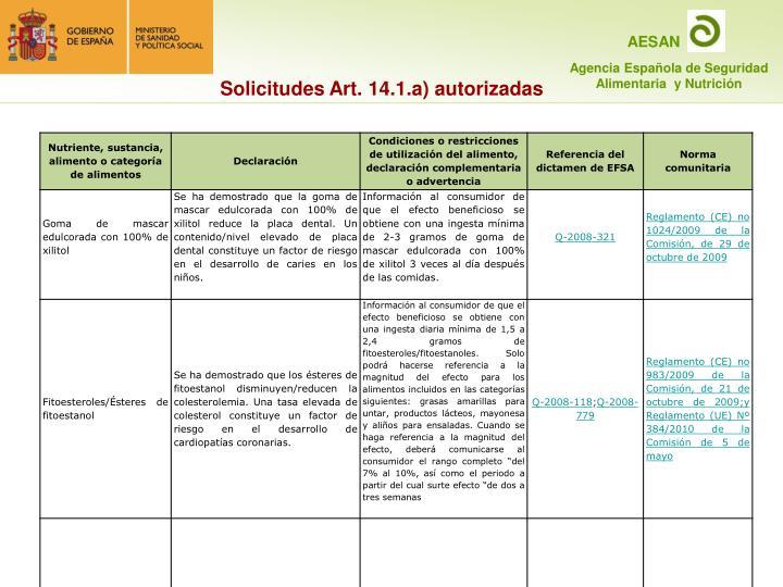 Solicitudes Art. 14.1.a) autorizadas