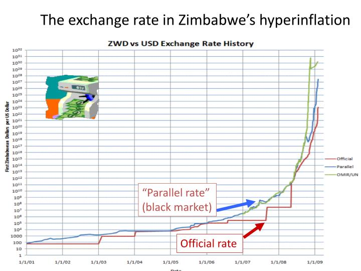 Jpc coin rate zimbabwe / Nxt coin news email address