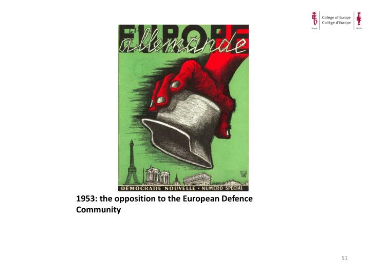 1953: the opposition to the European Defence Community