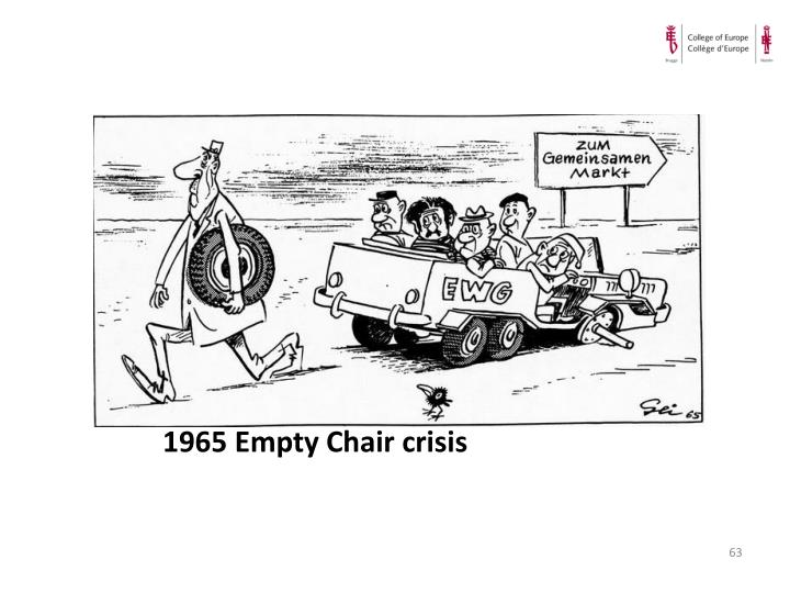 1965 Empty Chair crisis