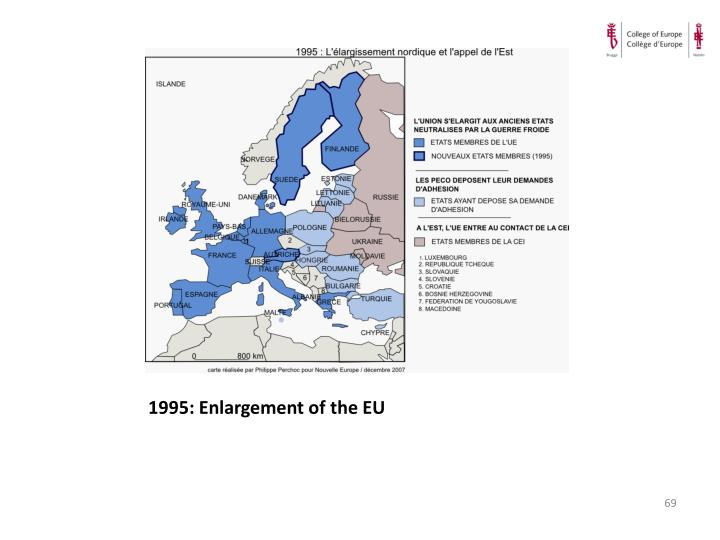 1995: Enlargement of the EU